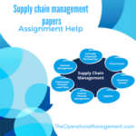 Supply chain management papers