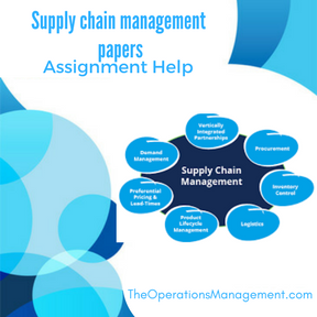 Supply chain management papers Assignment Help